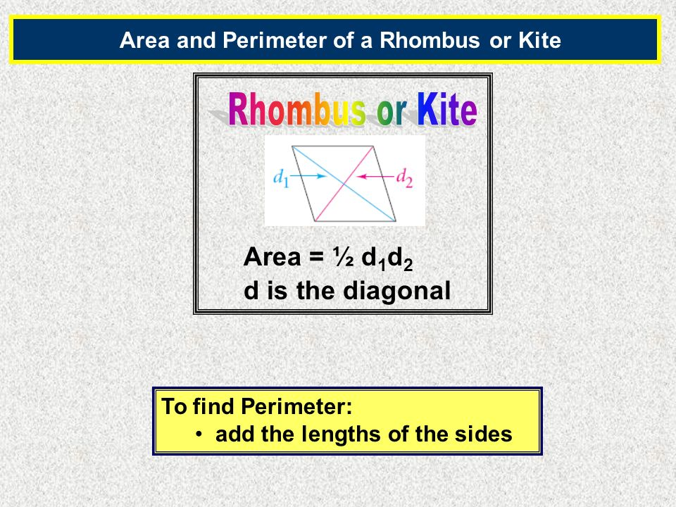 Area and Perimeter of a Rhombus or Kite