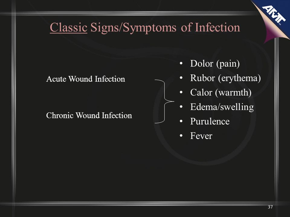 Classic Signs/Symptoms of Infection
