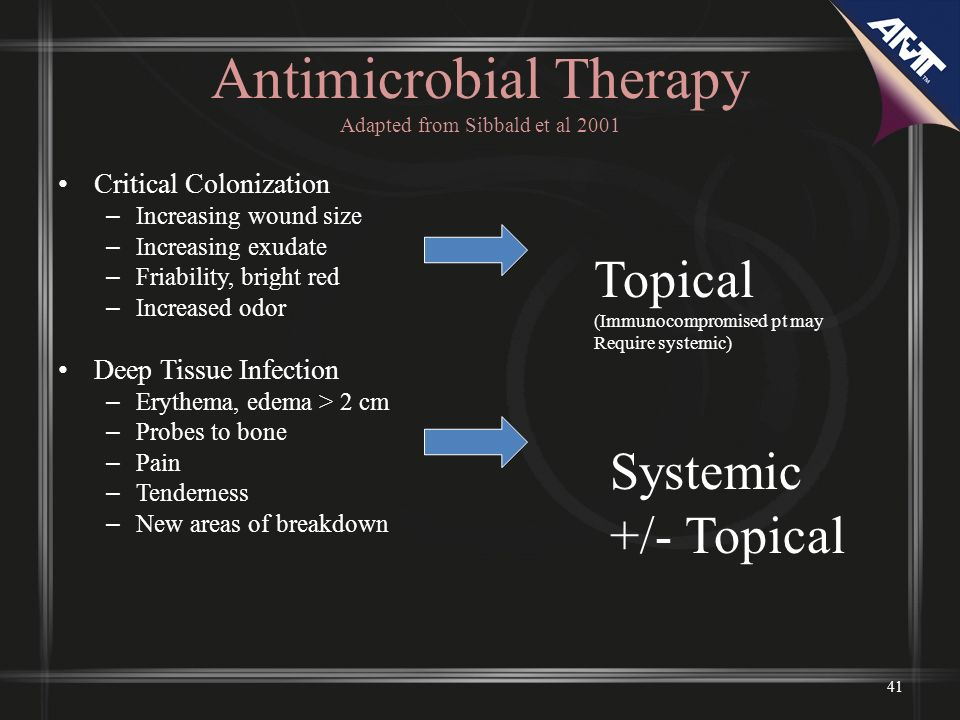 Antimicrobial Therapy Adapted from Sibbald et al 2001