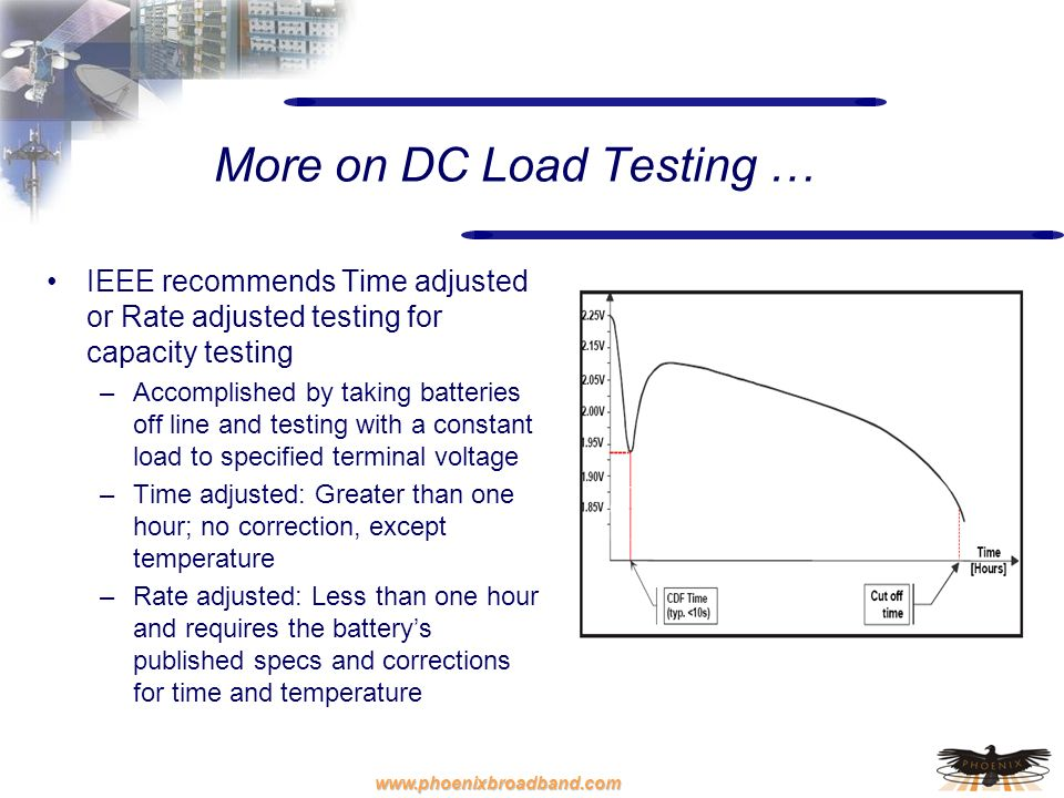 More on DC Load Testing …