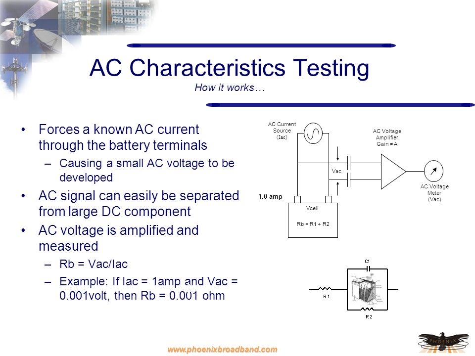 AC Characteristics Testing How it works…