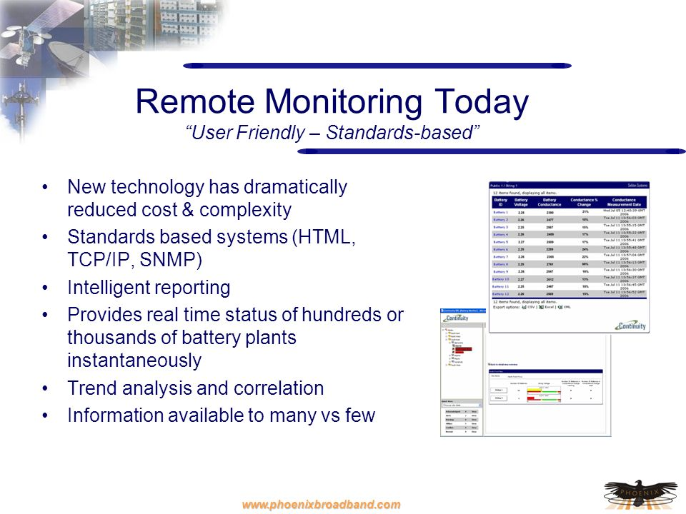 Remote Monitoring Today User Friendly – Standards-based