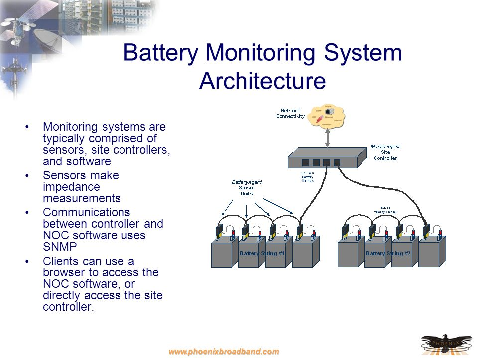 Battery Monitoring System Architecture