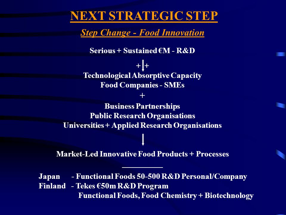 NEXT STRATEGIC STEP Step Change - Food Innovation +