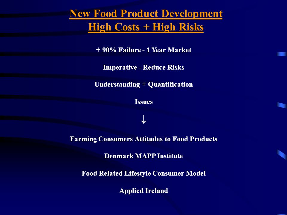 New Food Product Development High Costs + High Risks
