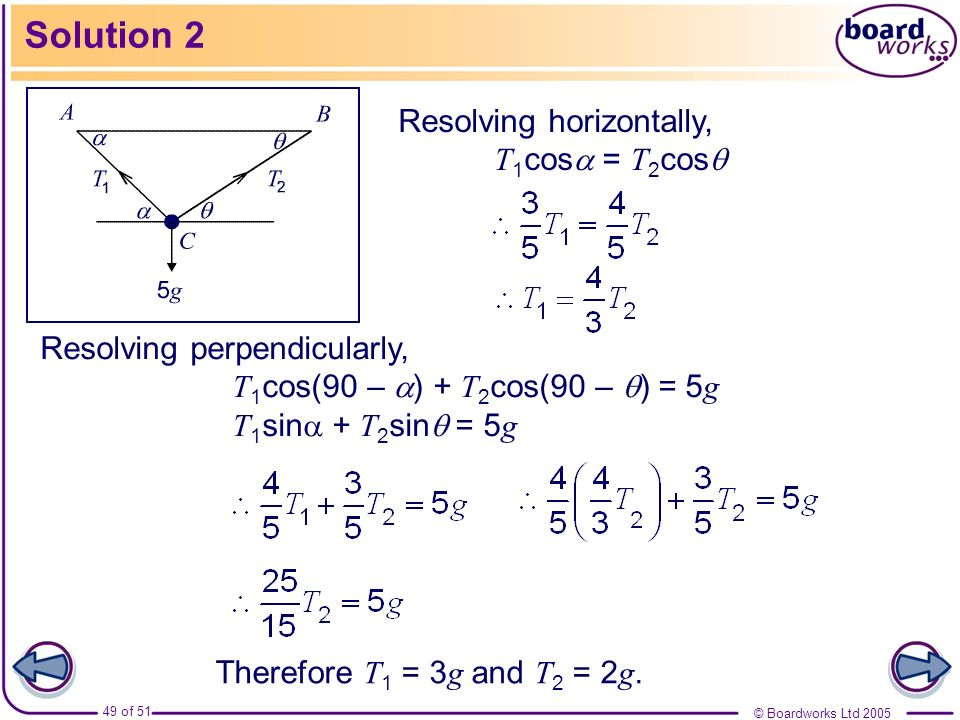 Solution 2 Resolving horizontally, T1cos = T2cos
