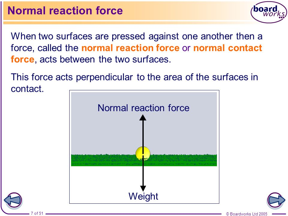 Normal reaction force