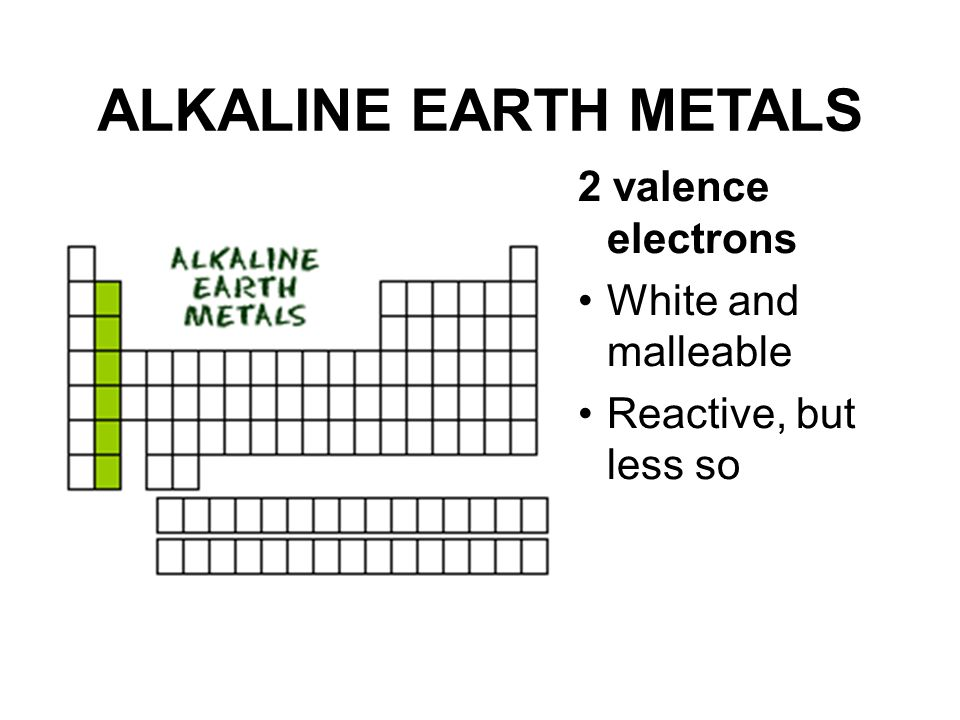 ALKALINE EARTH METALS 2 valence electrons White and malleable