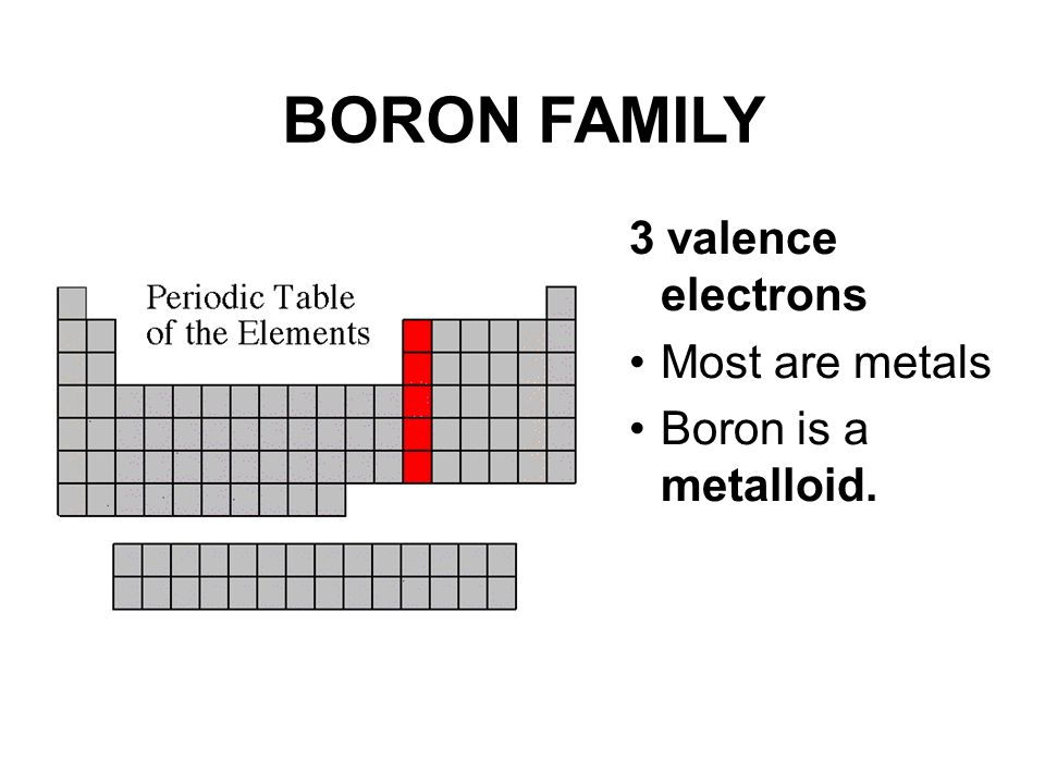 BORON FAMILY 3 valence electrons Most are metals Boron is a metalloid.