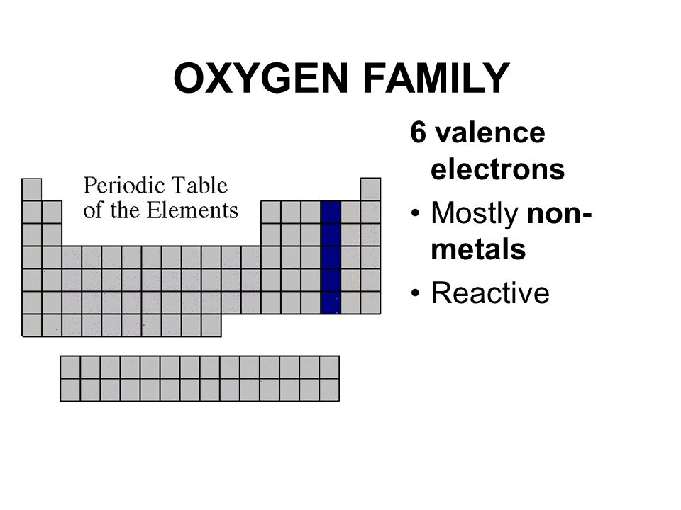 OXYGEN FAMILY 6 valence electrons Mostly non- metals Reactive