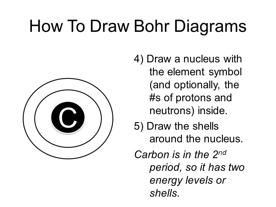 The Why And How Of Ions Featuring The Return Of Bohr Rutherford Rh  Slideplayer Com Bohr