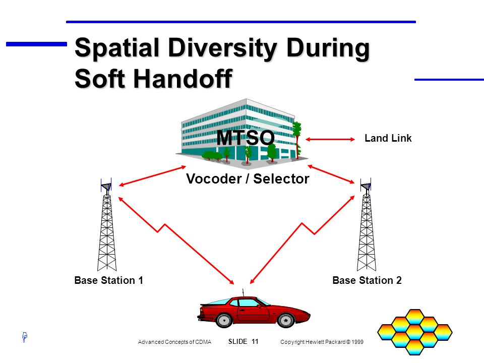 Spatial Diversity During Soft Handoff