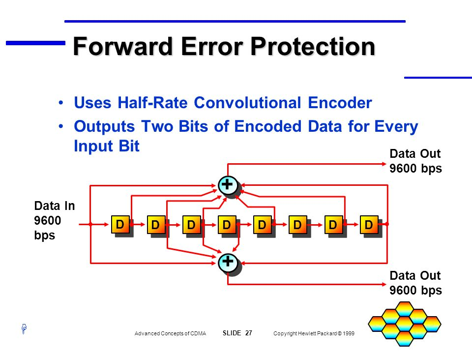 Forward Error Protection