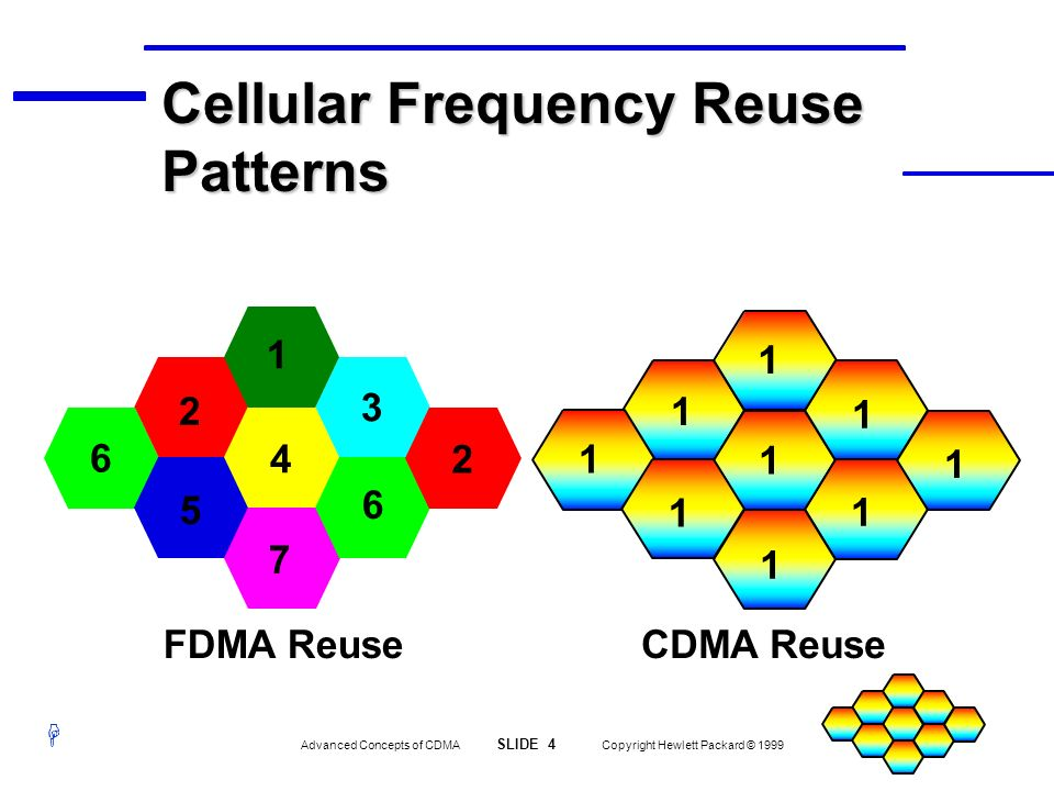 Cellular Frequency Reuse Patterns