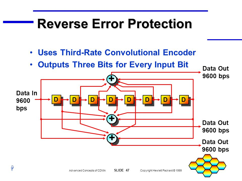 Reverse Error Protection