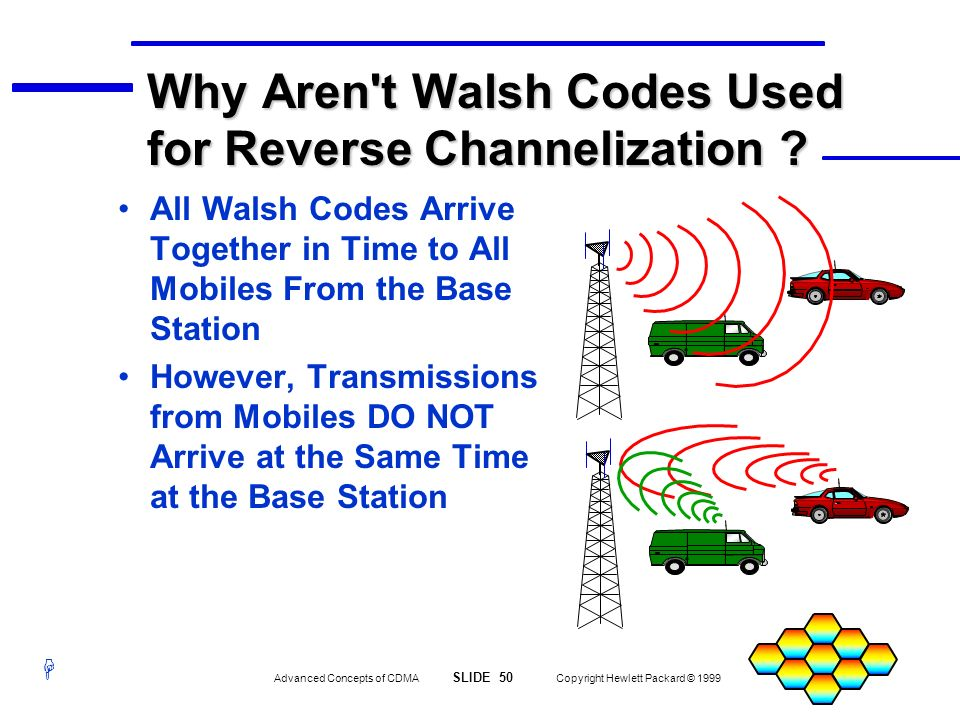 Why Aren t Walsh Codes Used for Reverse Channelization