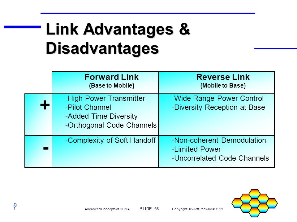 Link Advantages & Disadvantages