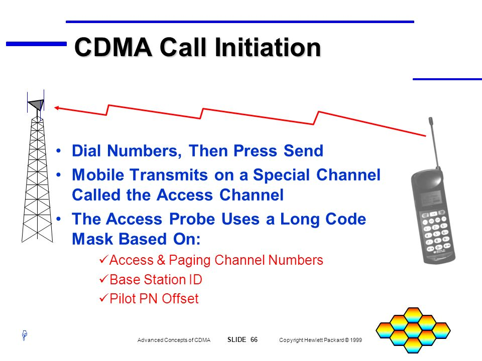 Advanced Concepts of CDMA