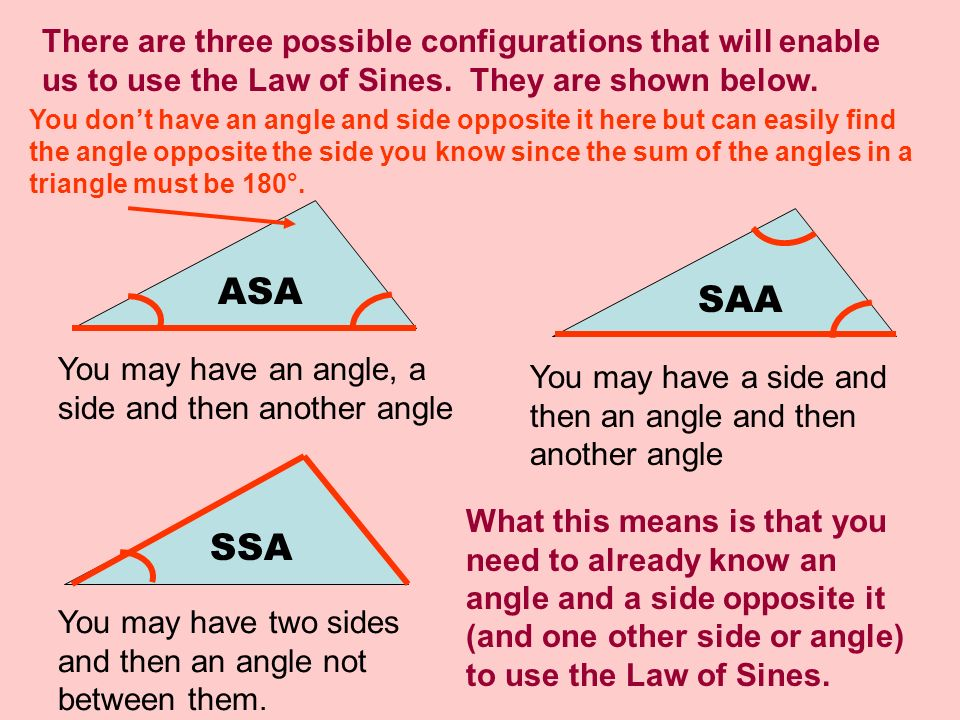 There are three possible configurations that will enable us to use the Law of Sines. They are shown below.