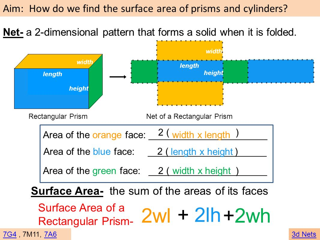 2wl + 2lh +2wh Surface Area- the sum of the areas of its faces