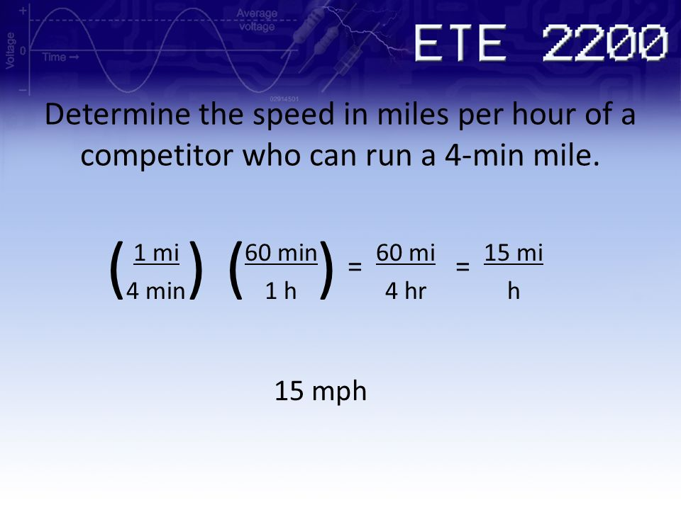 Determine the speed in miles per hour of a competitor who can run a 4-min mile.