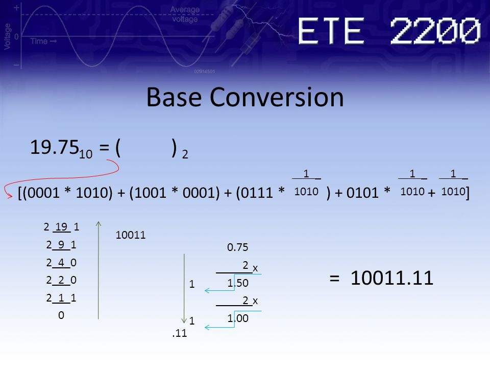 Base Conversion 19.75 = ( ) 10. 2. 1 _. 1010. 1 _. 1010. 1 _. 1010.