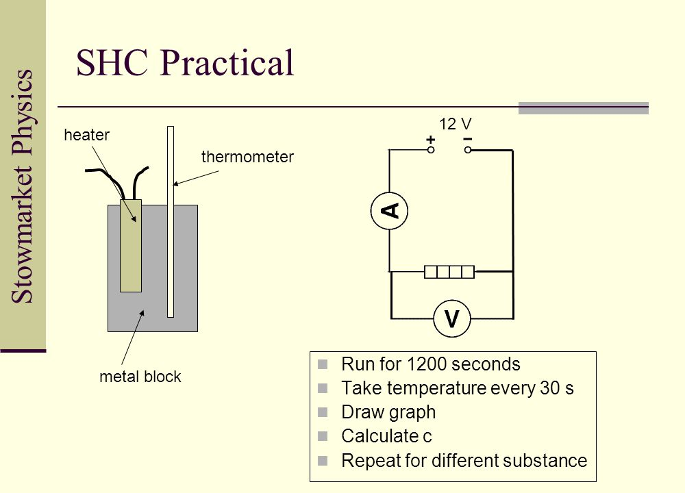 SHC Practical Run for 1200 seconds Take temperature every 30 s
