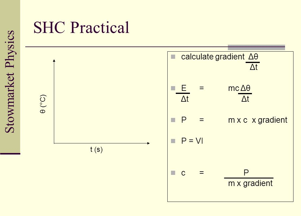 SHC Practical calculate gradient Δθ Δt E = mc Δθ Δt Δt
