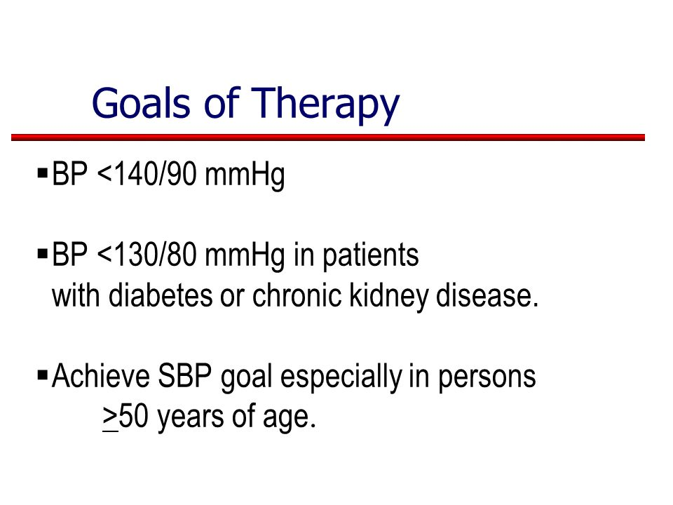 Goals of Therapy BP <140/90 mmHg