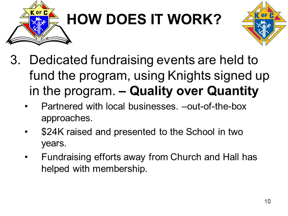 HOW DOES IT WORK Dedicated fundraising events are held to fund the program, using Knights signed up in the program. – Quality over Quantity.