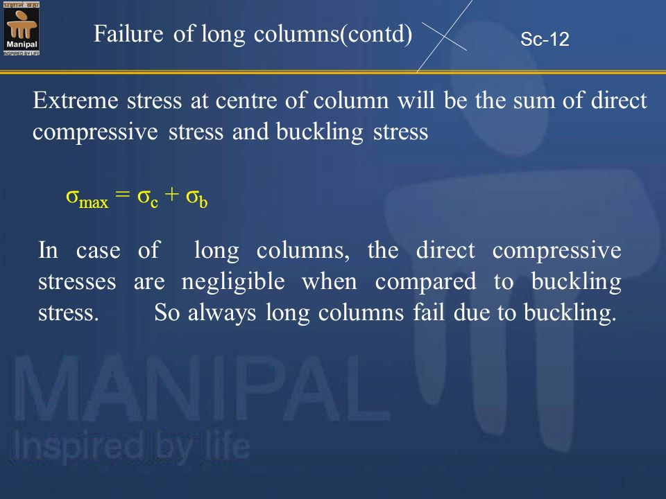 Failure of long columns(contd)