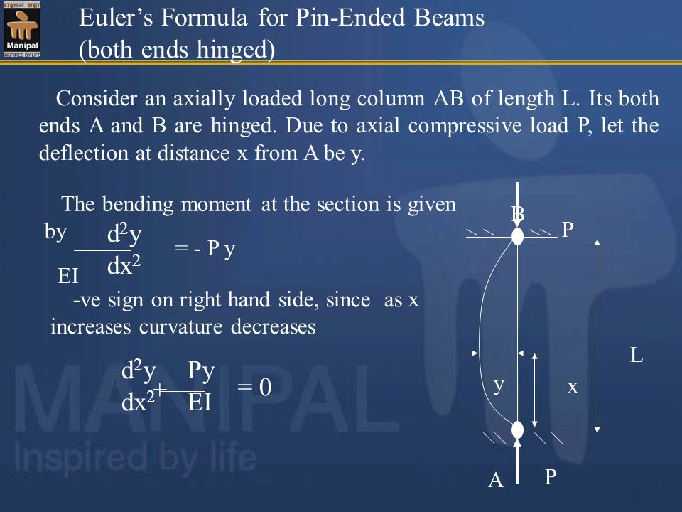 Euler's Formula for Pin-Ended Beams (both ends hinged)