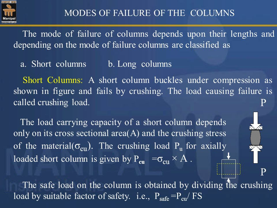 P MODES OF FAILURE OF THE COLUMNS