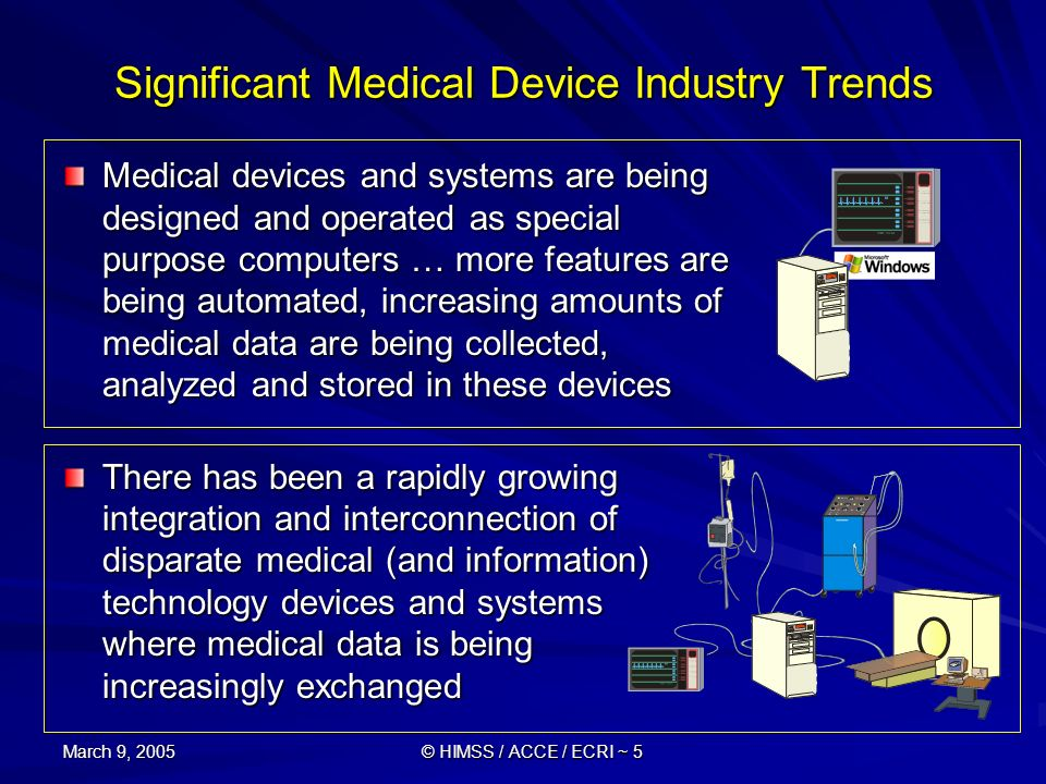 Significant Medical Device Industry Trends