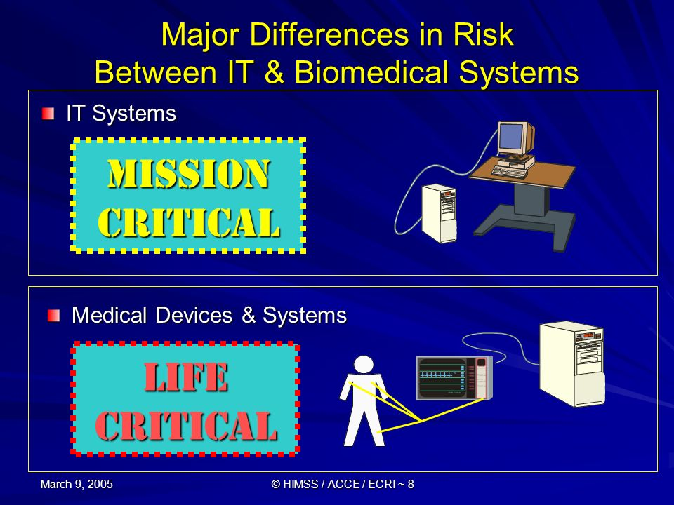 Major Differences in Risk Between IT & Biomedical Systems