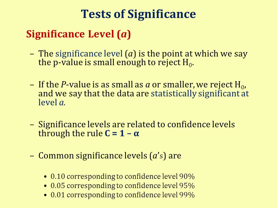 Tests of Significance Significance Level (a)