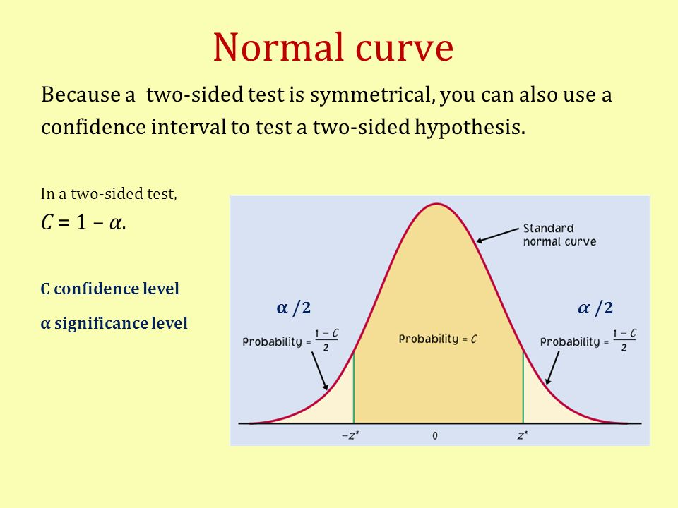 Normal curve Because a two-sided test is symmetrical, you can also use a confidence interval to test a two-sided hypothesis.