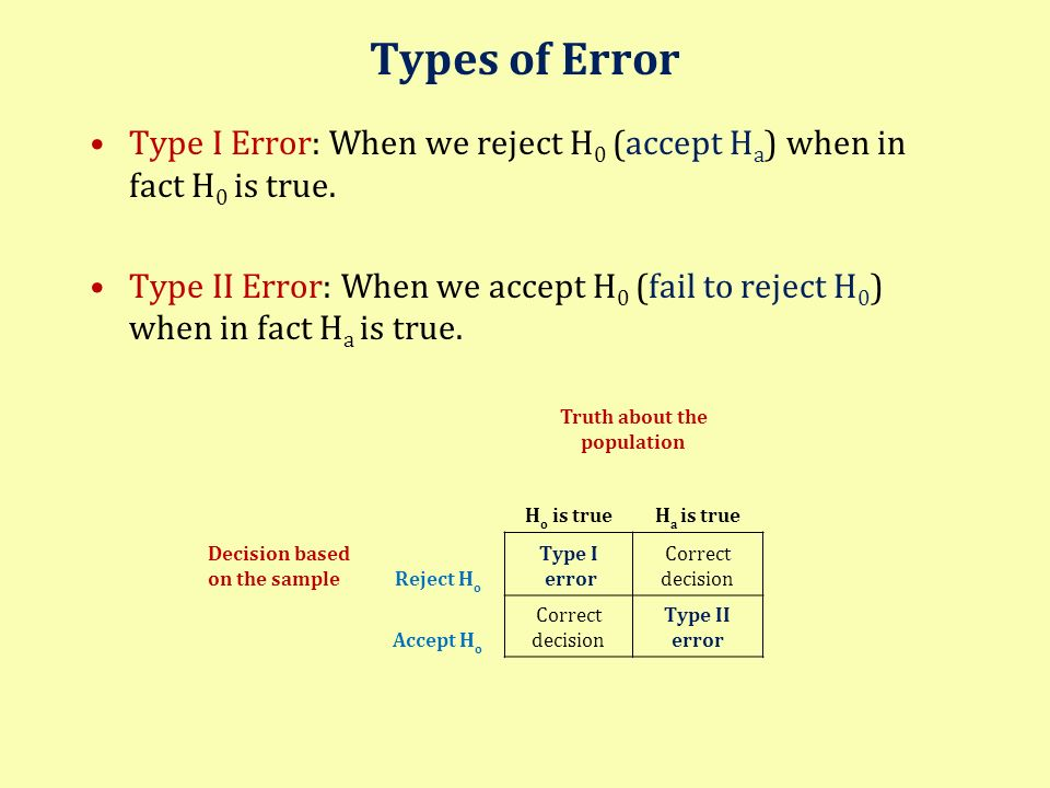 Types of Error Type I Error: When we reject H0 (accept Ha) when in fact H0 is true.