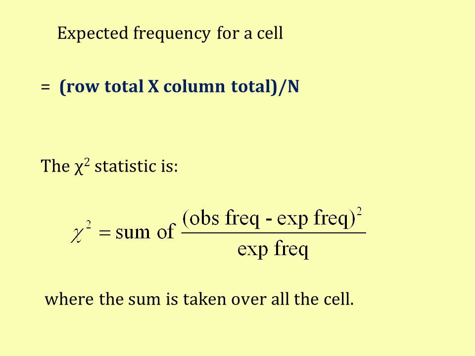 Expected frequency for a cell