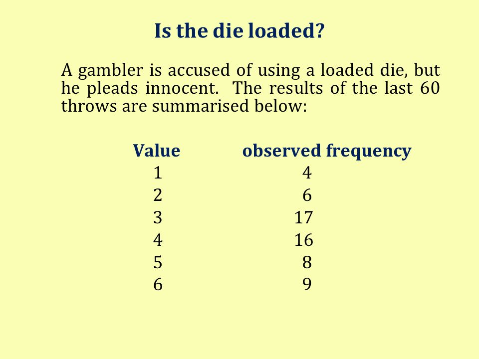 Is the die loaded A gambler is accused of using a loaded die, but he pleads innocent. The results of the last 60 throws are summarised below: