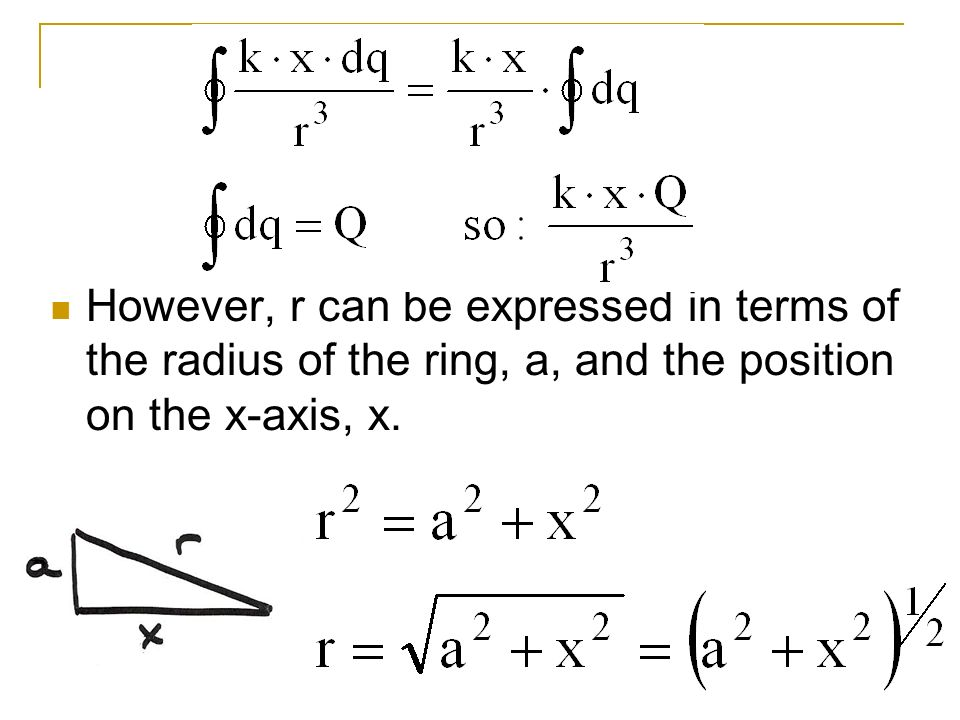 However, r can be expressed in terms of the radius of the ring, a, and the position on the x-axis, x.