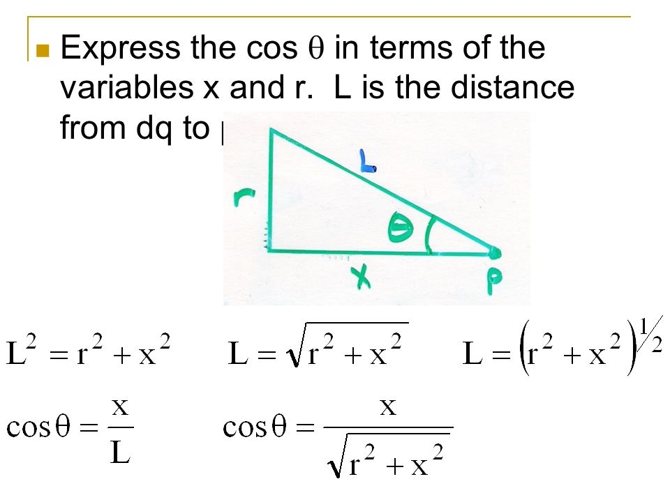 Express the cos q in terms of the variables x and r