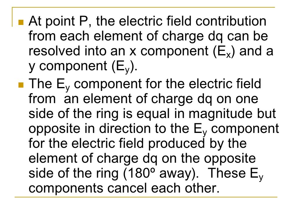 At point P, the electric field contribution from each element of charge dq can be resolved into an x component (Ex) and a y component (Ey).