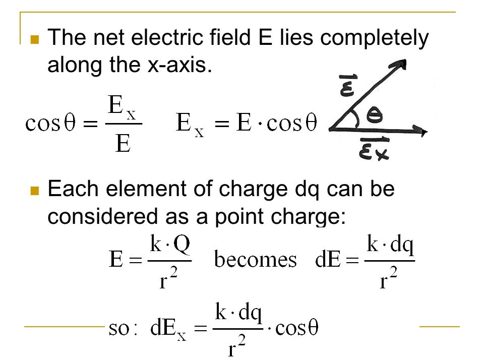 The net electric field E lies completely along the x-axis.