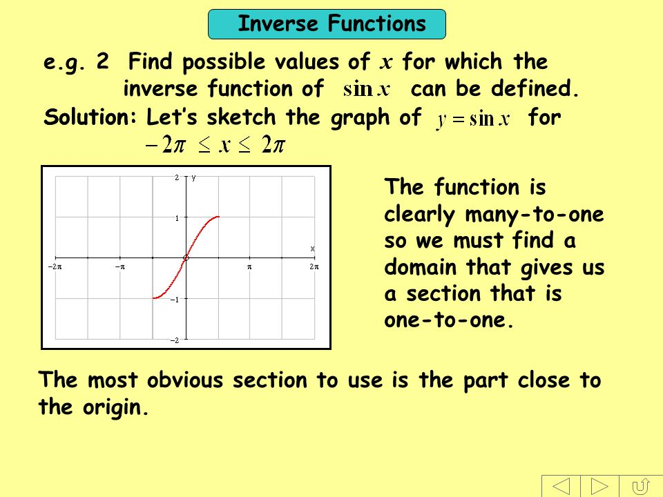 e.g. 2 Find possible values of x for which the inverse function of can be defined.