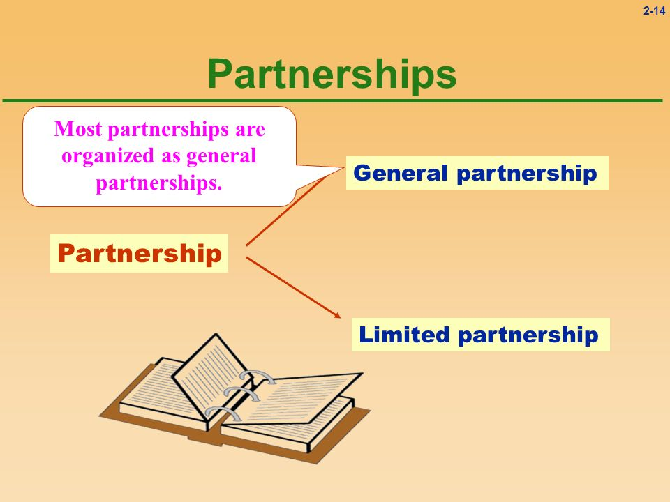 Most partnerships are organized as general partnerships.