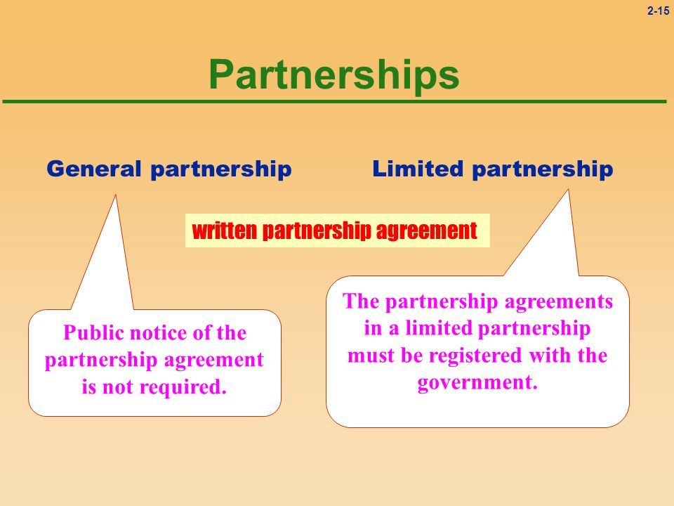 Public notice of the partnership agreement is not required.