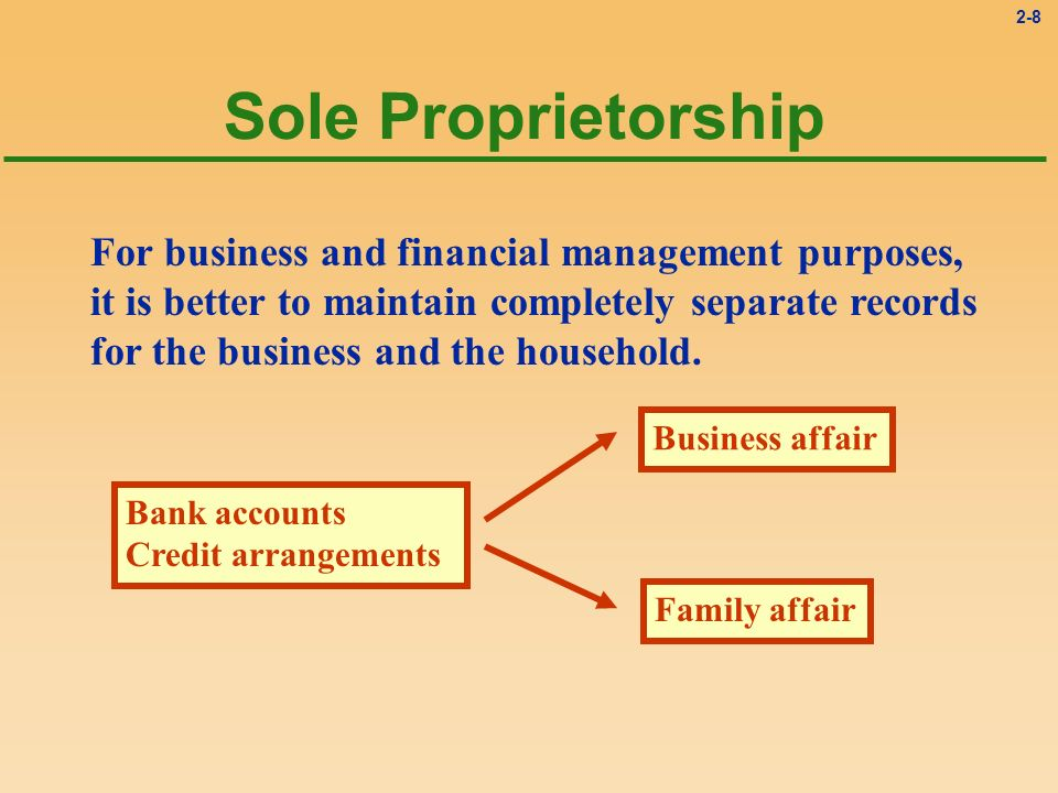 Sole Proprietorship For business and financial management purposes,