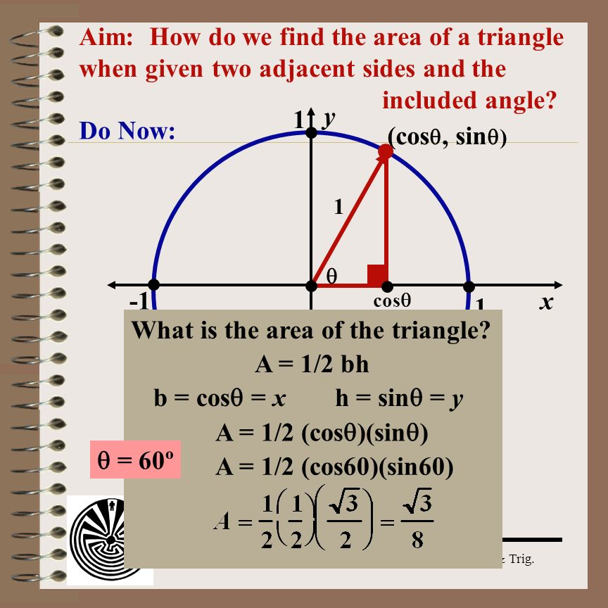 What is the area of the triangle A = 1/2 bh b = cos = x h = sin = y
