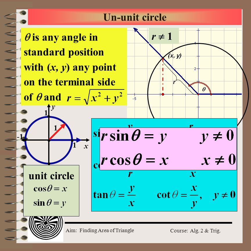 Un-unit circle  is any angle in standard position with (x, y) any point on the terminal side of  and.